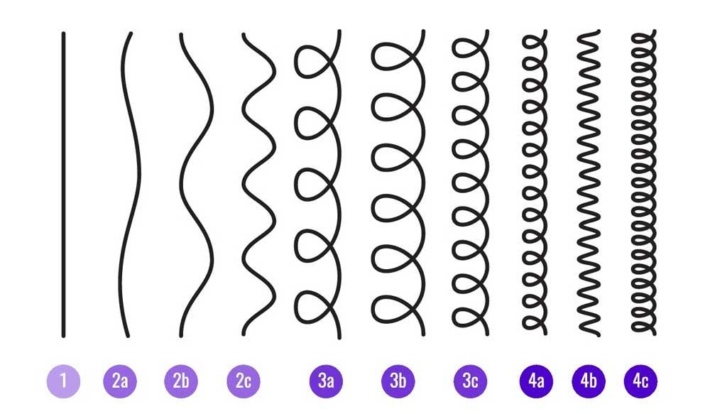 انواع جنس موی صاف و فر